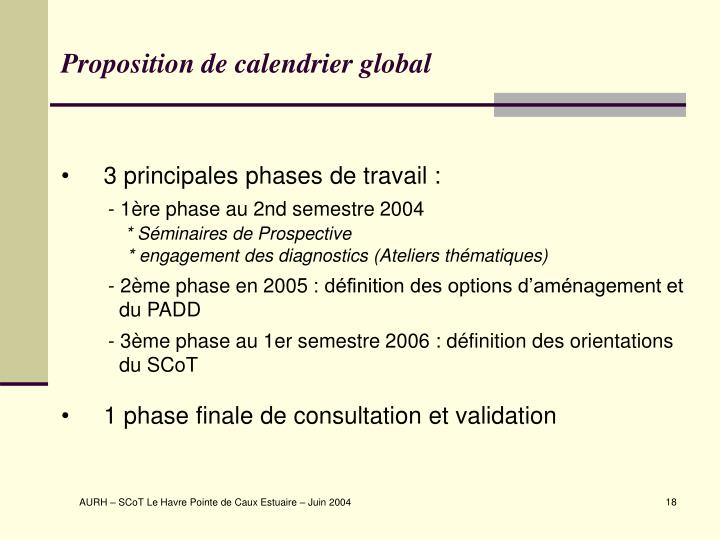 Proposition de calendrier global