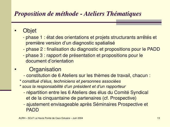 Proposition de méthode - Ateliers Thématiques