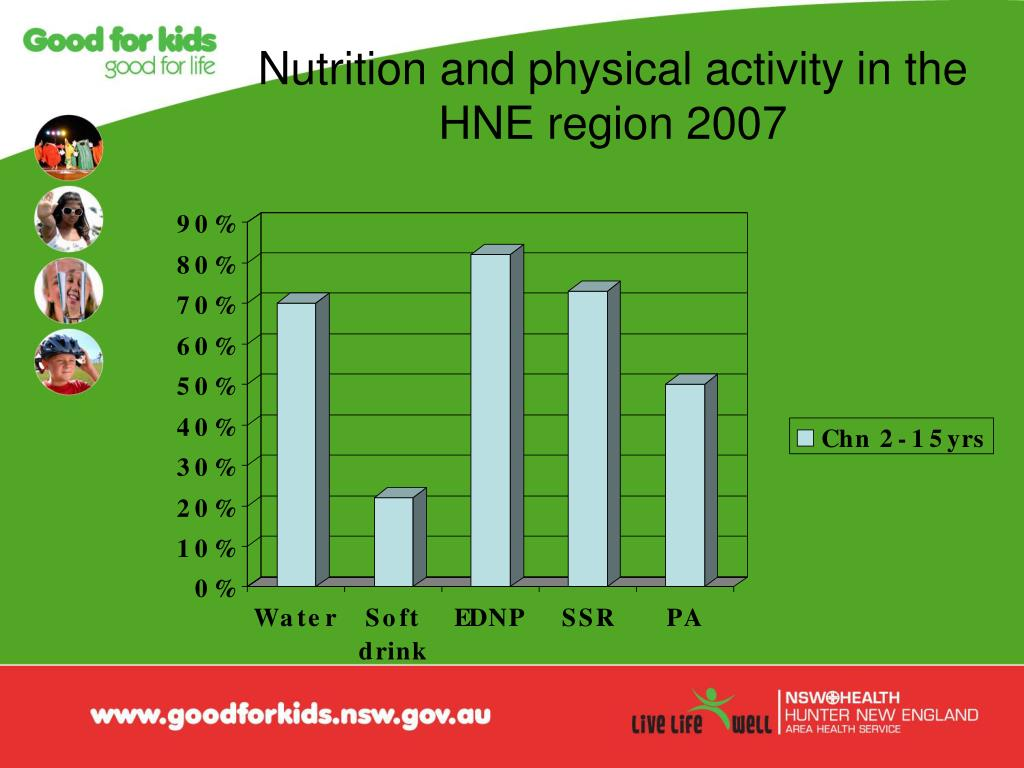 Nutrition and physical activity in the HNE region 2007