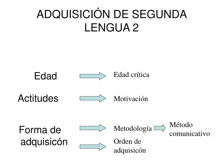 ADQUISICIÓN DE SEGUNDA LENGUA 2