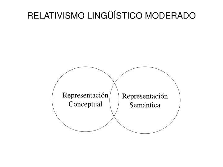 RELATIVISMO LINGÜÍSTICO MODERADO