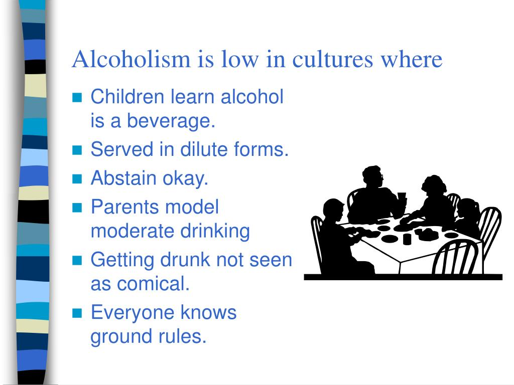 Alcoholism is low in cultures where