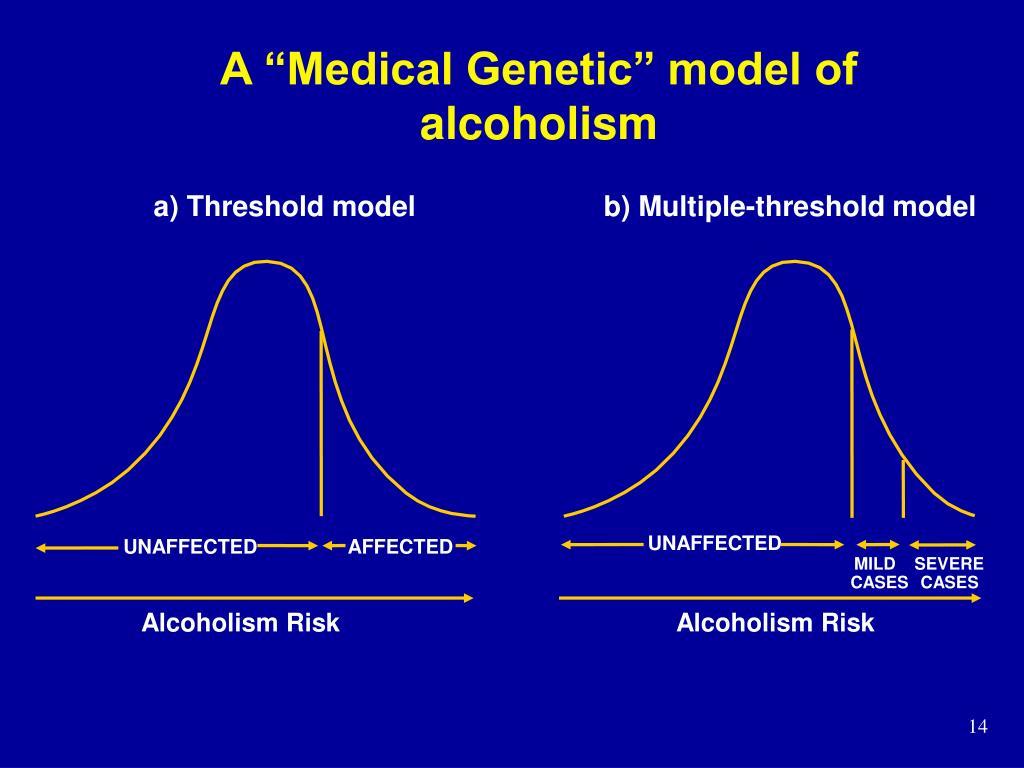 "A ""Medical Genetic"" model of alcoholism"
