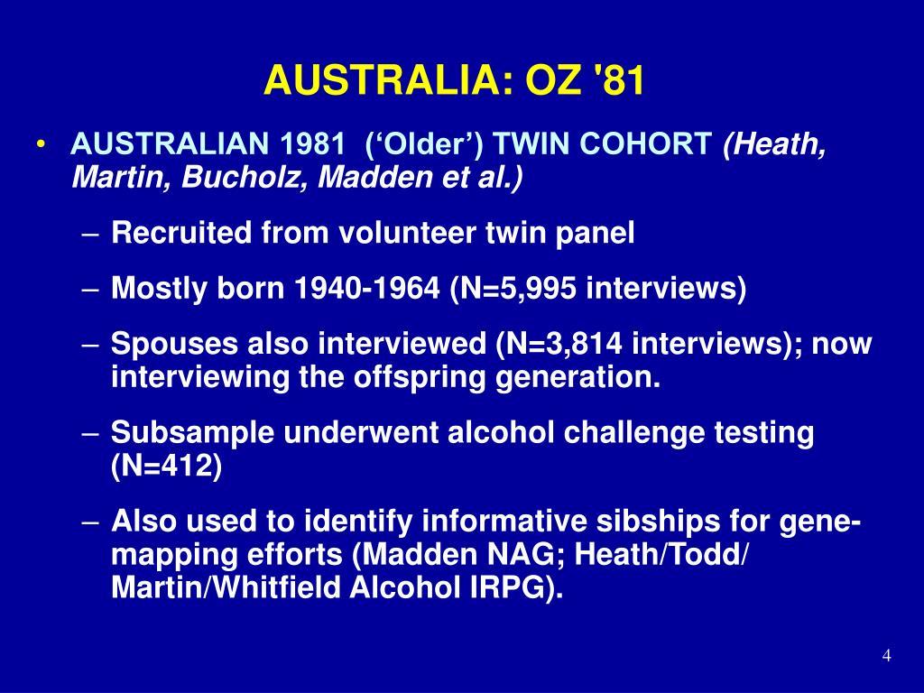 AUSTRALIA: OZ '81