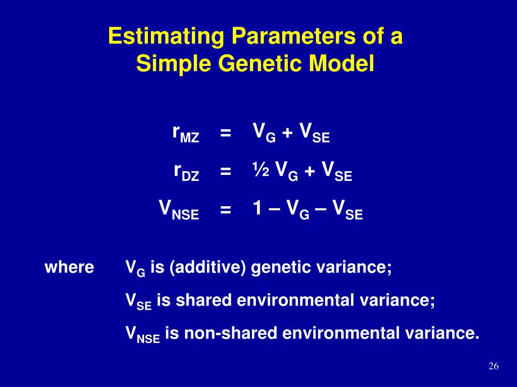 Estimating Parameters of a