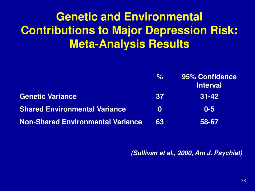 Genetic and Environmental Contributions to Major Depression Risk: