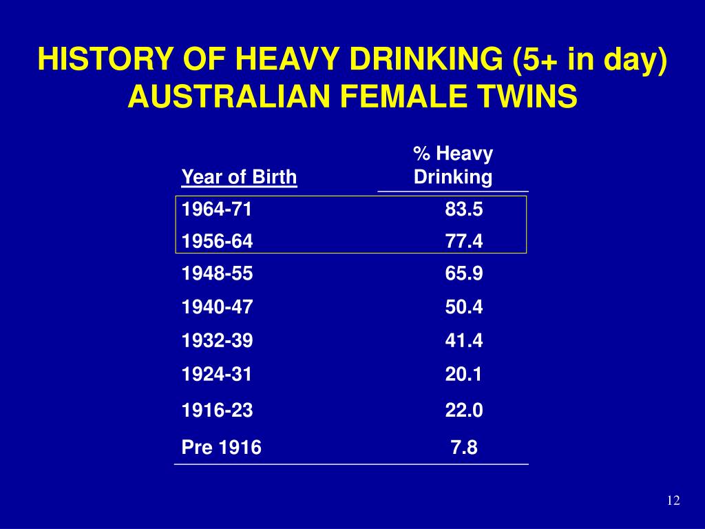 HISTORY OF HEAVY DRINKING (5+ in day)