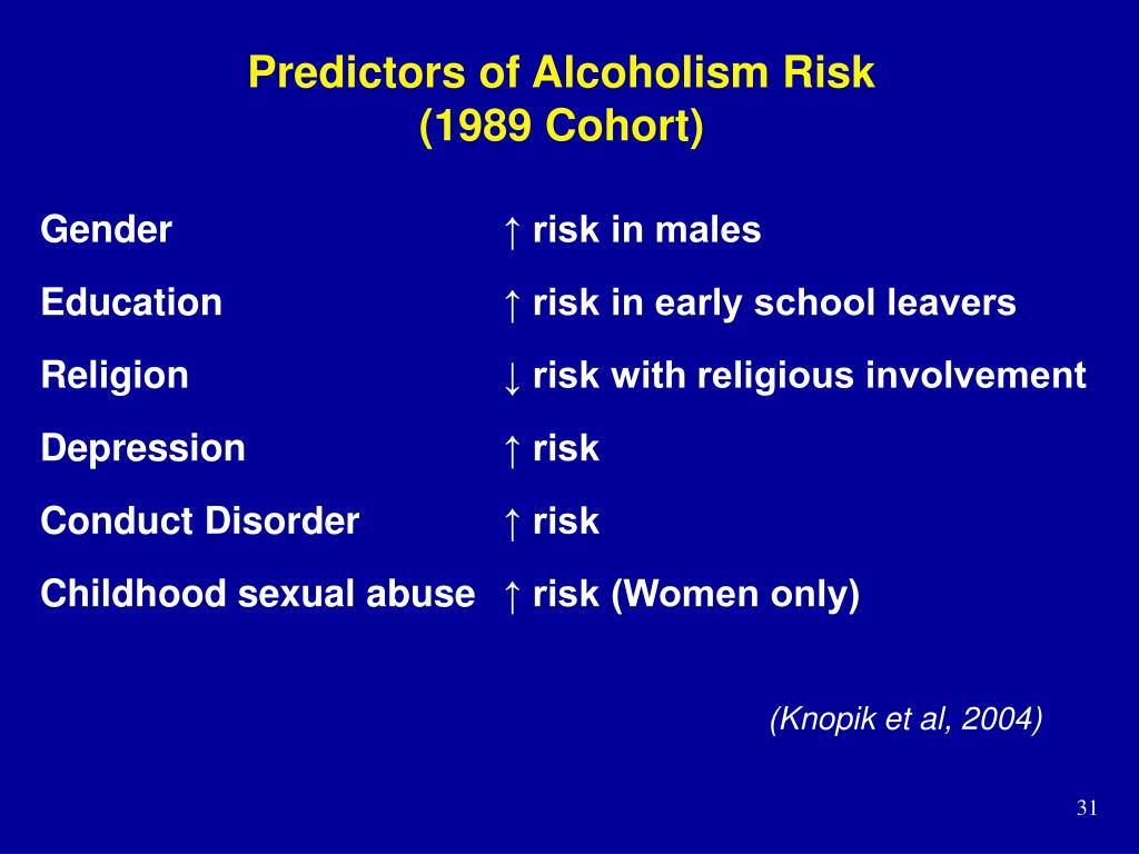 Predictors of Alcoholism Risk