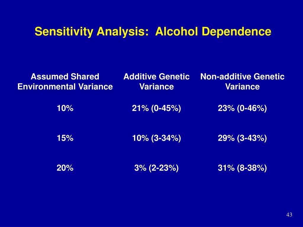 Sensitivity Analysis:  Alcohol Dependence