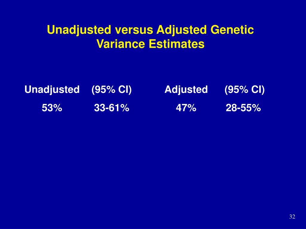 Unadjusted versus Adjusted Genetic Variance Estimates