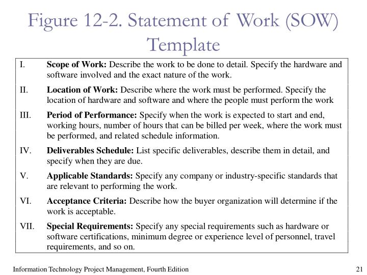 Figure 12-2. Statement of Work (SOW) Template