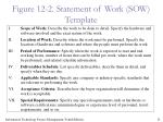 figure 12 2 statement of work sow template