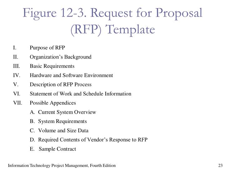 Figure 12-3. Request for Proposal (RFP) Template