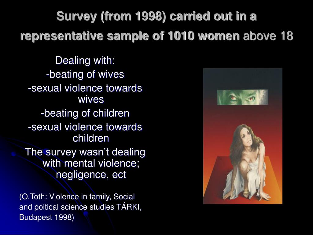 Survey (from 1998) carried out in a