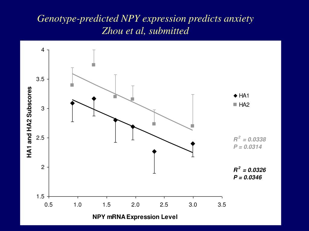 Genotype-predicted NPY expression predicts anxiety
