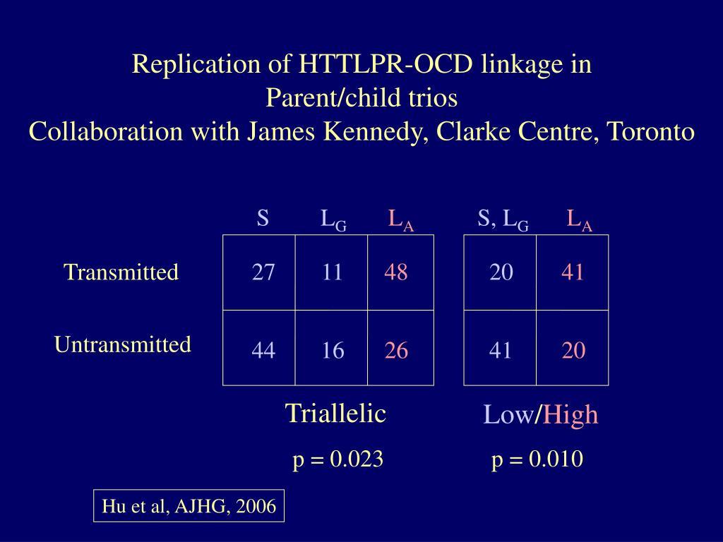 Replication of HTTLPR-OCD linkage in