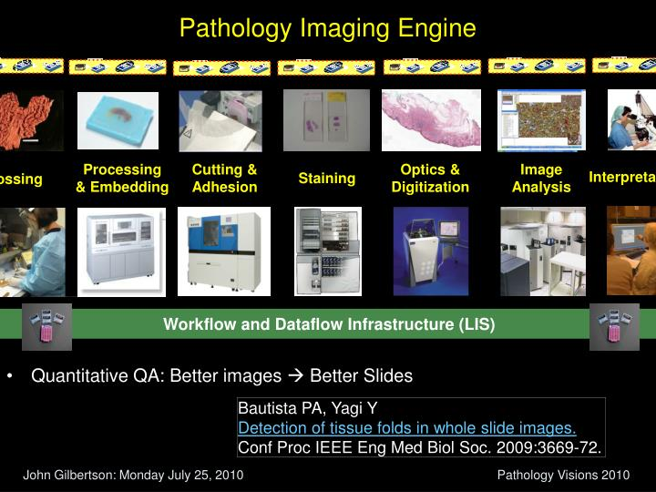 Quantitative QA: Better images