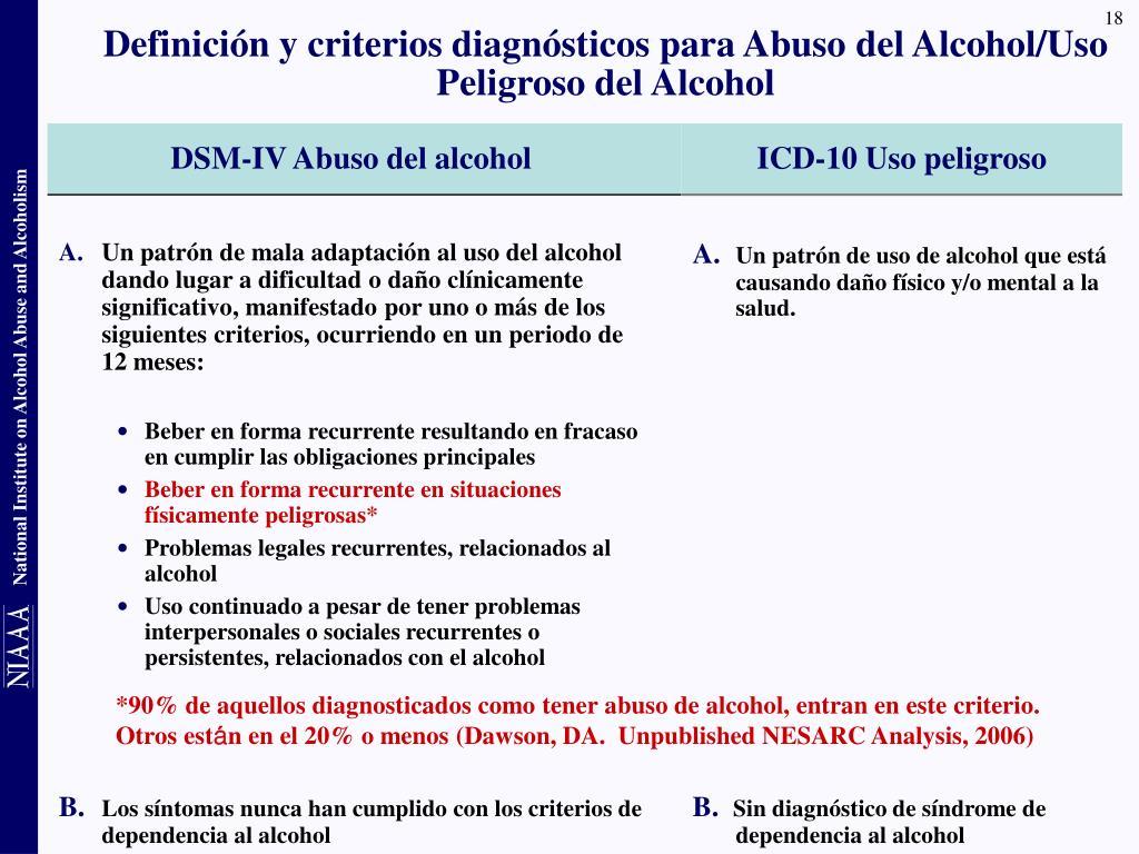 Definición y criterios diagnósticos para Abuso del Alcohol/Uso Peligroso del Alcohol