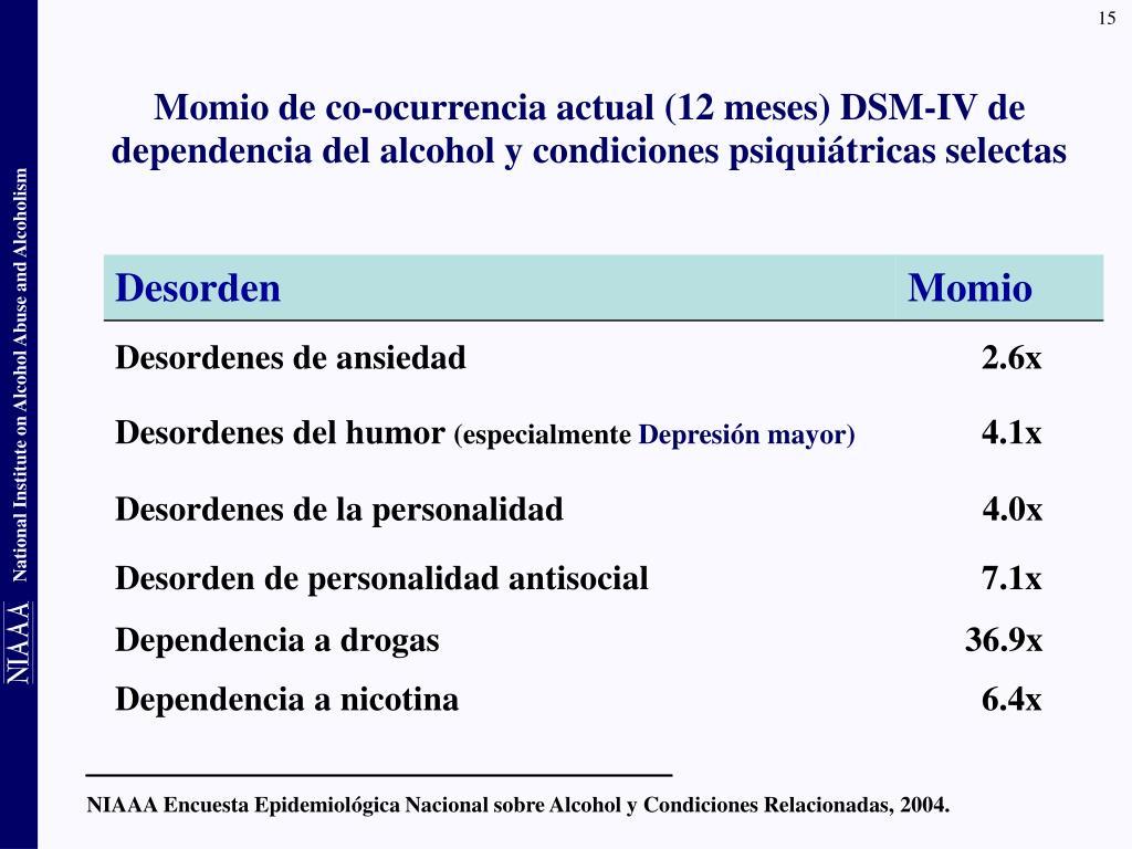 NIAAA Encuesta Epidemiológica Nacional sobre Alcohol y Condiciones Relacionadas,