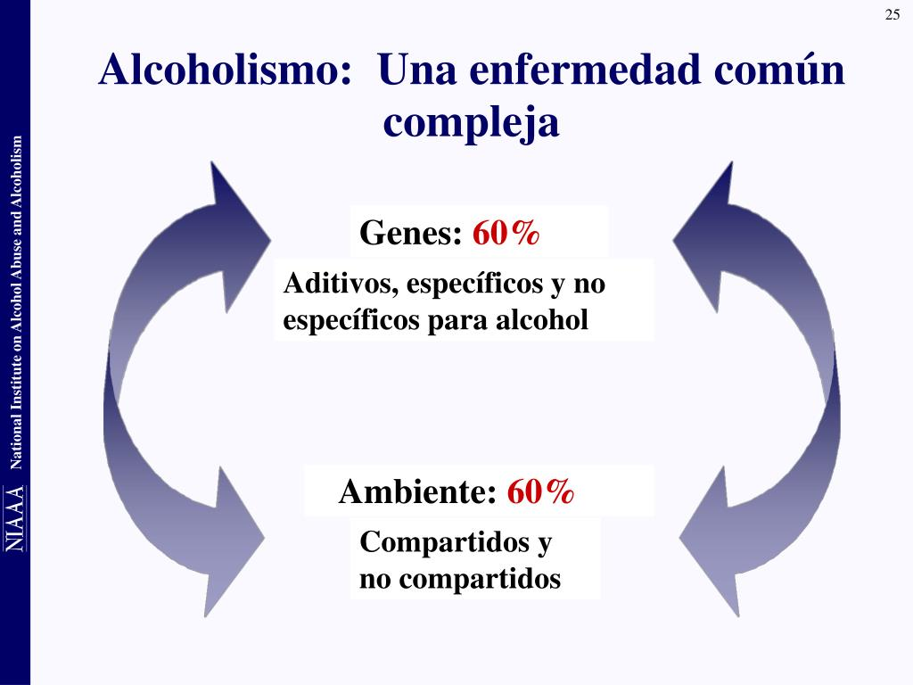 Alcoholismo:  Una enfermedad común compleja