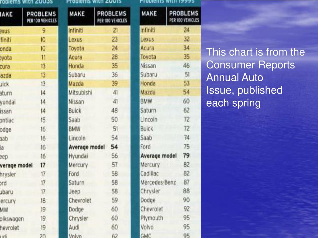 This chart is from the
