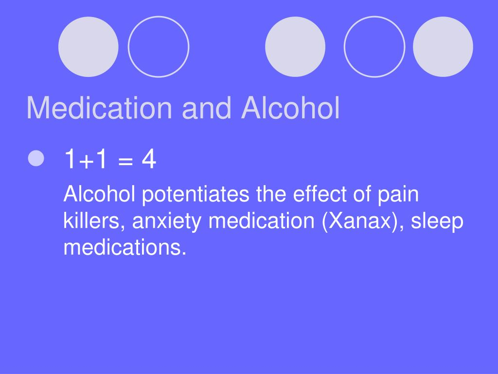 Medication and Alcohol