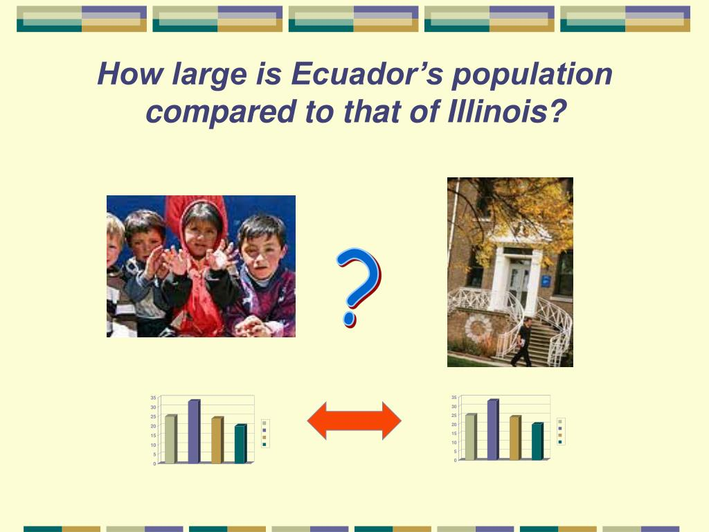 How large is Ecuador's population compared to that of Illinois?