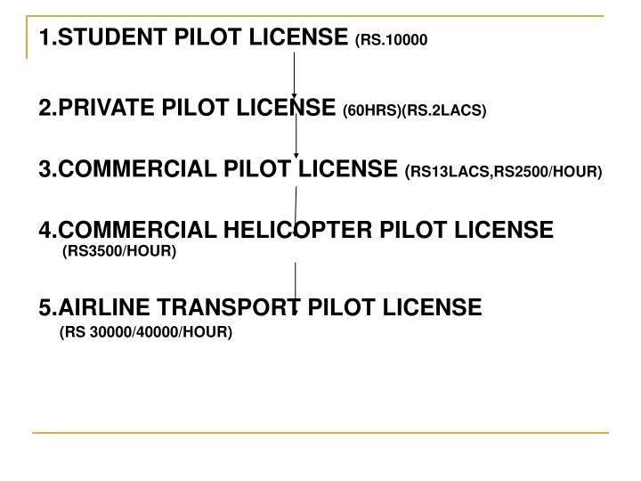1.STUDENT PILOT LICENSE