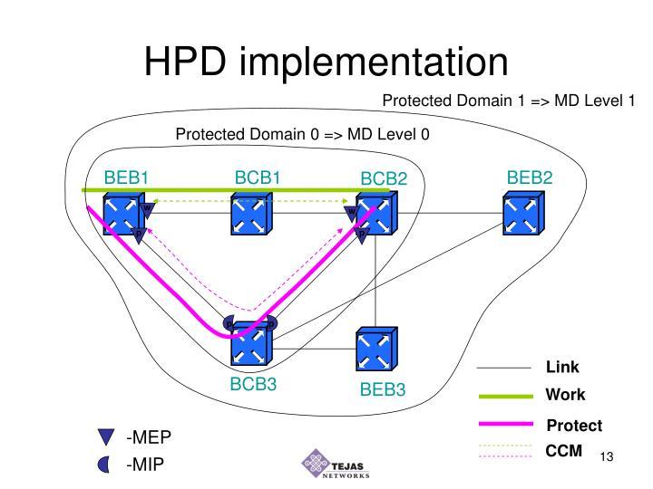 HPD implementation