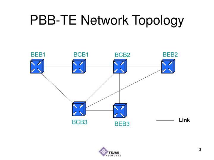 PBB-TE Network Topology