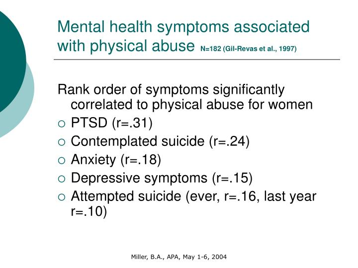 Mental health symptoms associated with physical abuse
