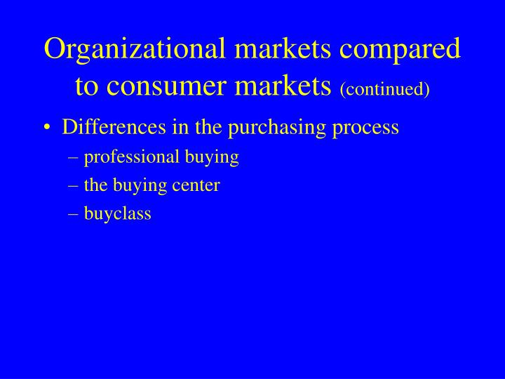 Organizational markets compared to consumer markets