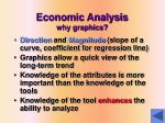 economic analysis why graphics