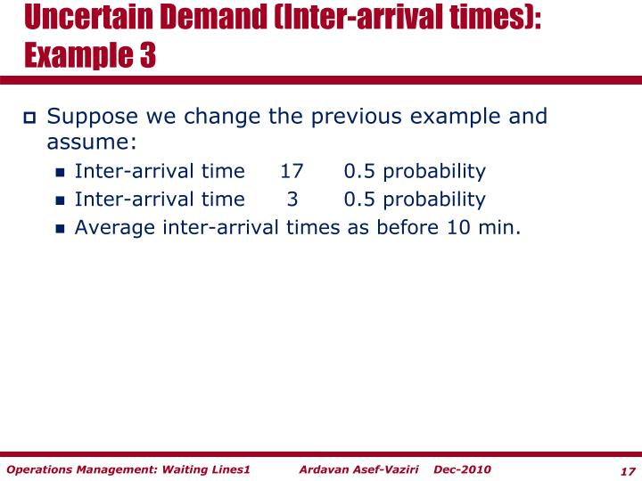 Uncertain Demand (Inter-arrival times):  Example 3
