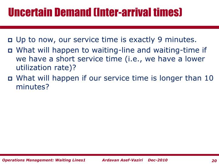 Uncertain Demand (Inter-arrival times)