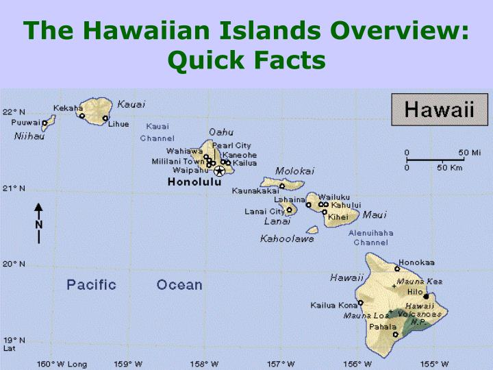 The Hawaiian Islands Overview: Quick Facts