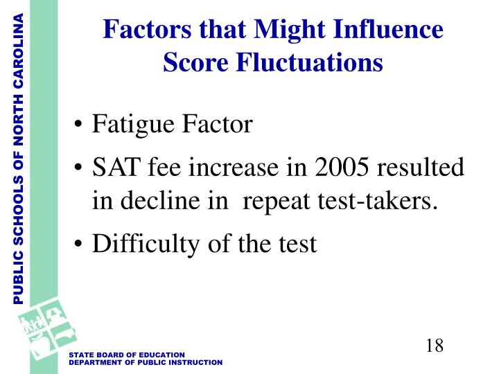 Factors that Might Influence Score Fluctuations