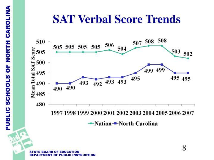 SAT Verbal Score Trends