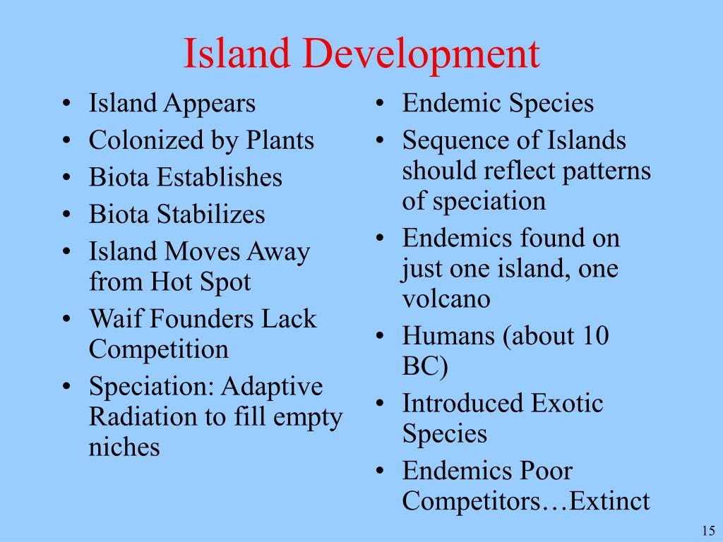 Island Appears