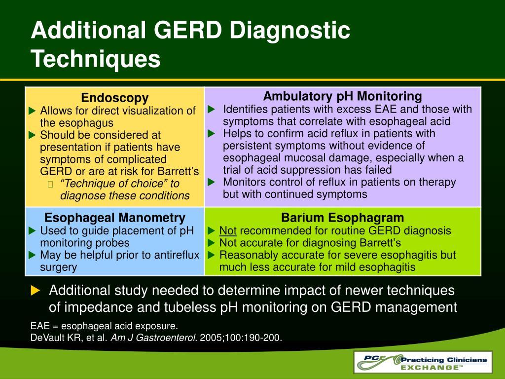 Additional GERD Diagnostic Techniques