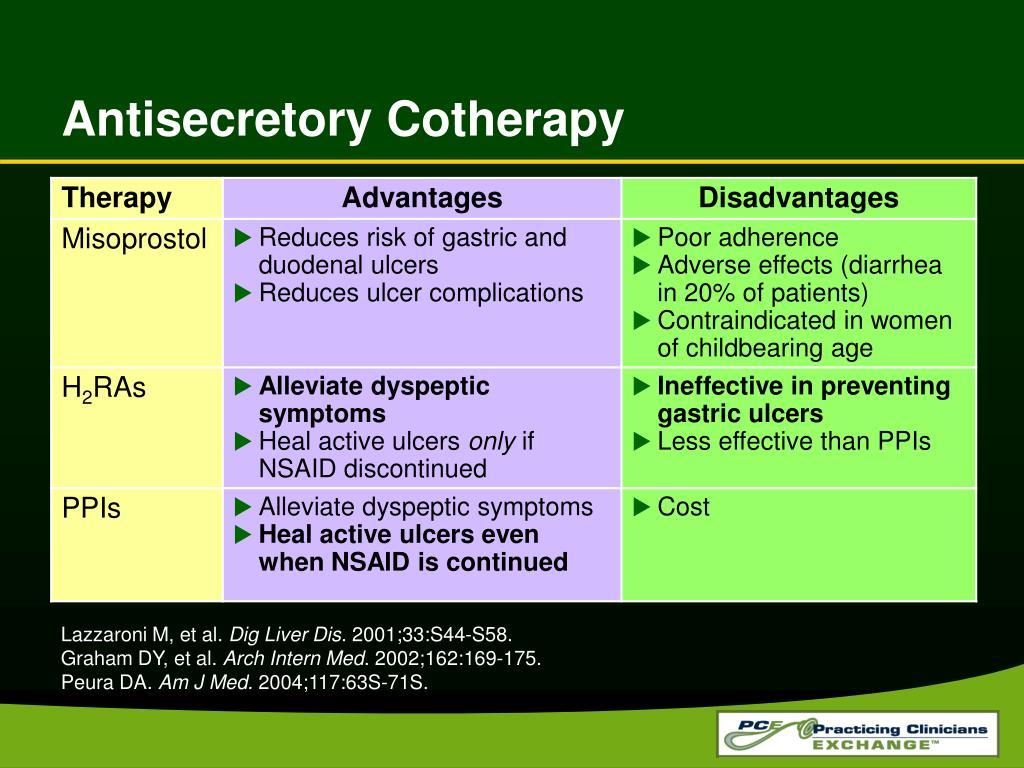 Antisecretory Cotherapy