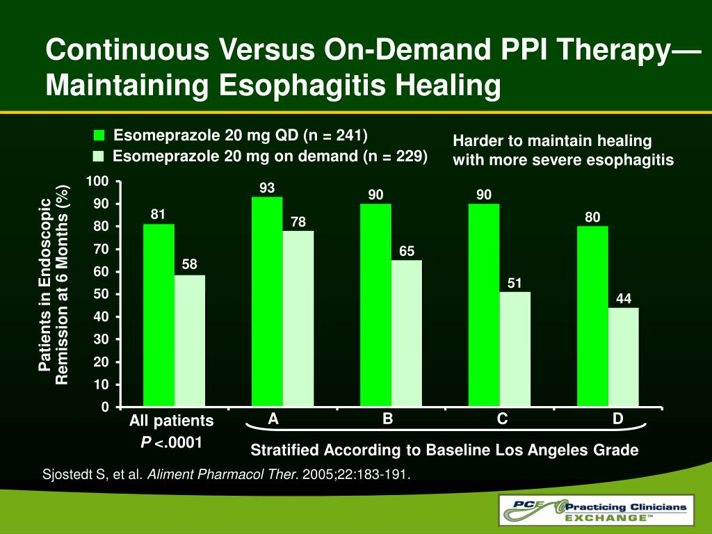 Continuous Versus On-Demand PPI Therapy