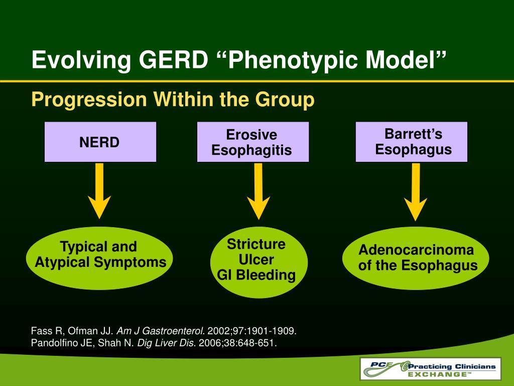 "Evolving GERD ""Phenotypic Model"""