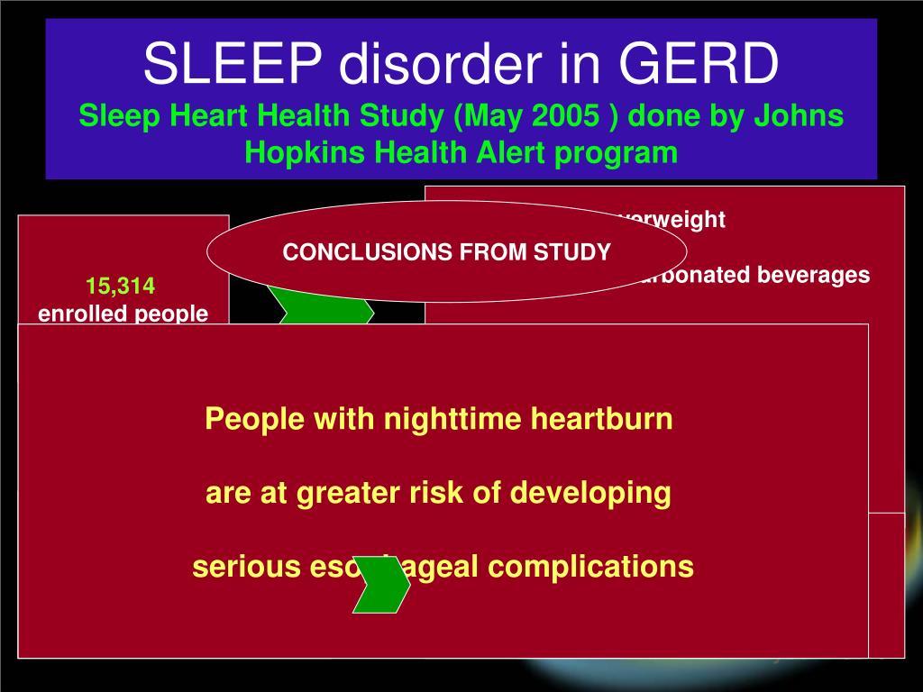 SLEEP disorder in GERD