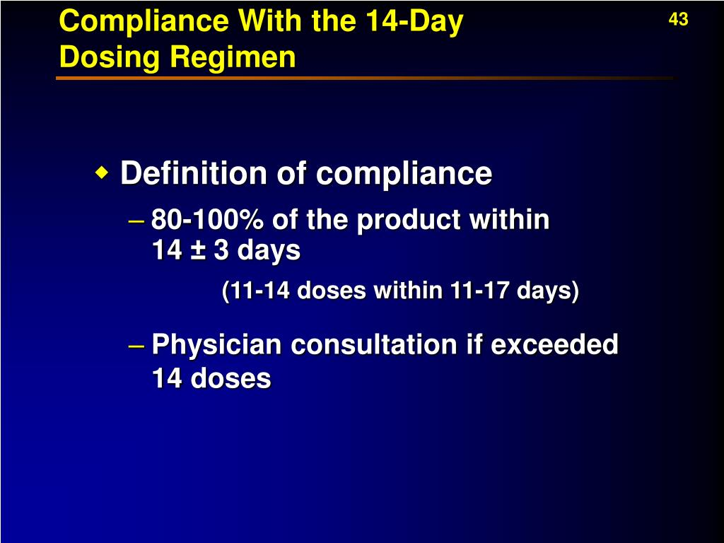 Compliance With the 14-Day