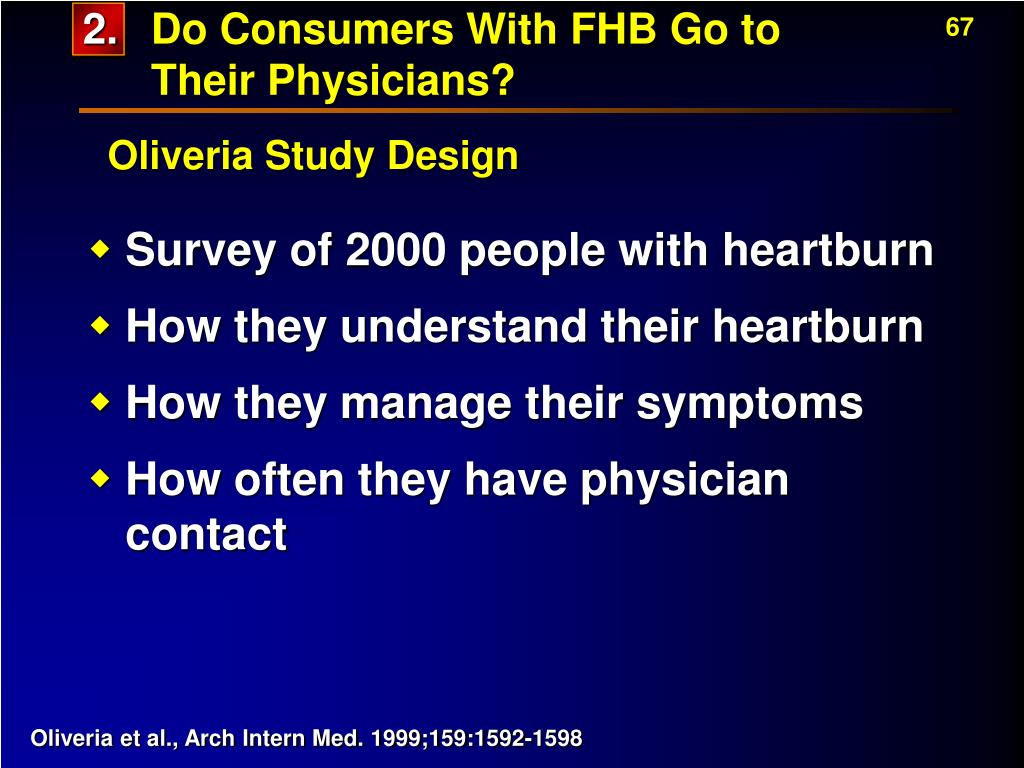 Do Consumers With FHB Go to