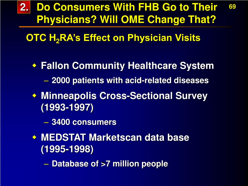Do Consumers With FHB Go to Their Physicians? Will OME Change That?