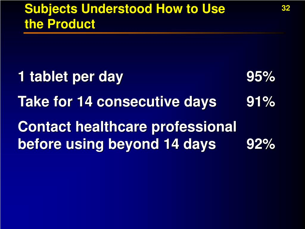 1 tablet per day	95%