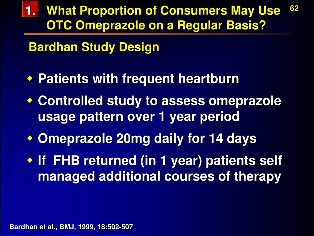 What Proportion of Consumers May Use OTC Omeprazole on a Regular Basis?