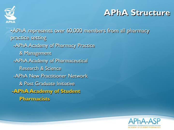Apha structure